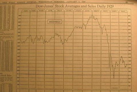 Wall Street 1929