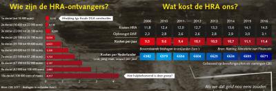 2013-10-04 12_48_06-Infographic_ Stop met de hypotheekrenteaftrek - Marketupdate