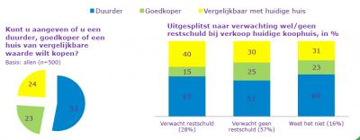 2014-04-14 08_24_34-rapportage onderzoek hypotheken voorjaar 2014 (3).pdf - Adobe Reader