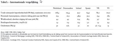 2014-06-06 10_06_31-Overzicht Financiële Stabiliteit - OFS3_tcm46-306230.pdf