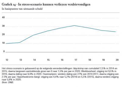 2014-06-06 10_23_55-Overzicht Financiële Stabiliteit - OFS3_tcm46-306230.pdf